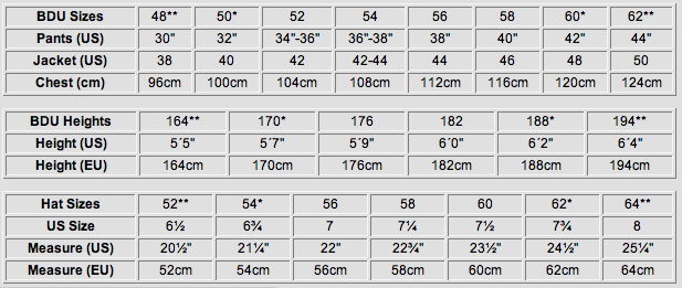 uniforms and hats sizes chart